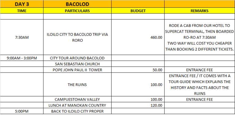 DAY 3 BACOLOD