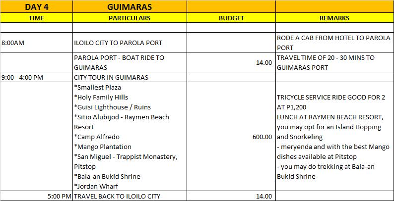 DAY 4 GUIMARAS
